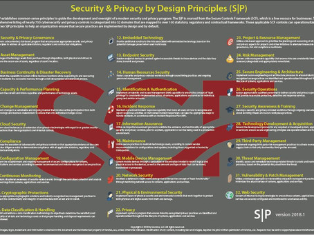 Security & Privacy by Design (S|P) Principles