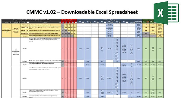 2020 - CMMC v1.02 Requirements Matrix Ex