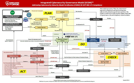 CMMC Scoping Guide - ICGM.JPG