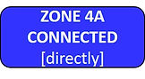 Zone 4A - Directly Connected.jpg