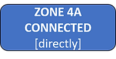 Zone 4A - Directly Connected.png