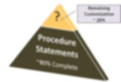 2019-cybersecurity-procedure-template-cu