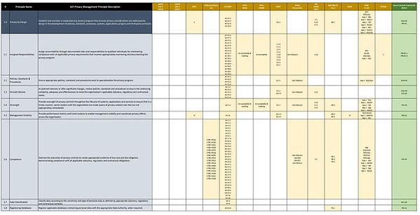 SCF Privacy Management Principles.JPG