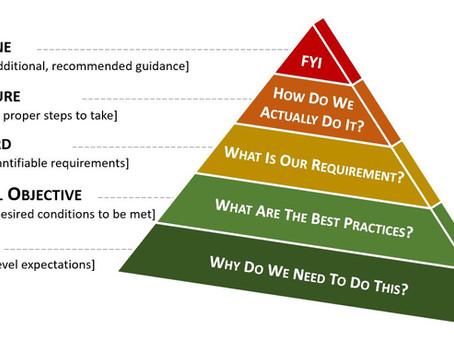 Words Matter - Understanding Policies, Control Objectives, Standards, Guidelines & Procedures