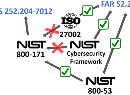NIST 800-171 Is Not Just For DoD Contractors