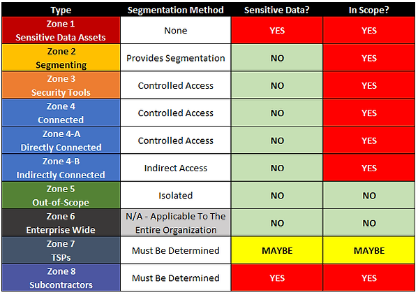 Scoping Guide Matrix.png