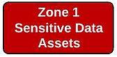 Zone 1 - Sensitive Data Assets.JPG