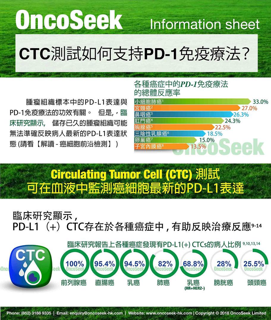 CTC PDL1支持免疫治療.jpg