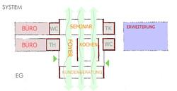 EWB System EG