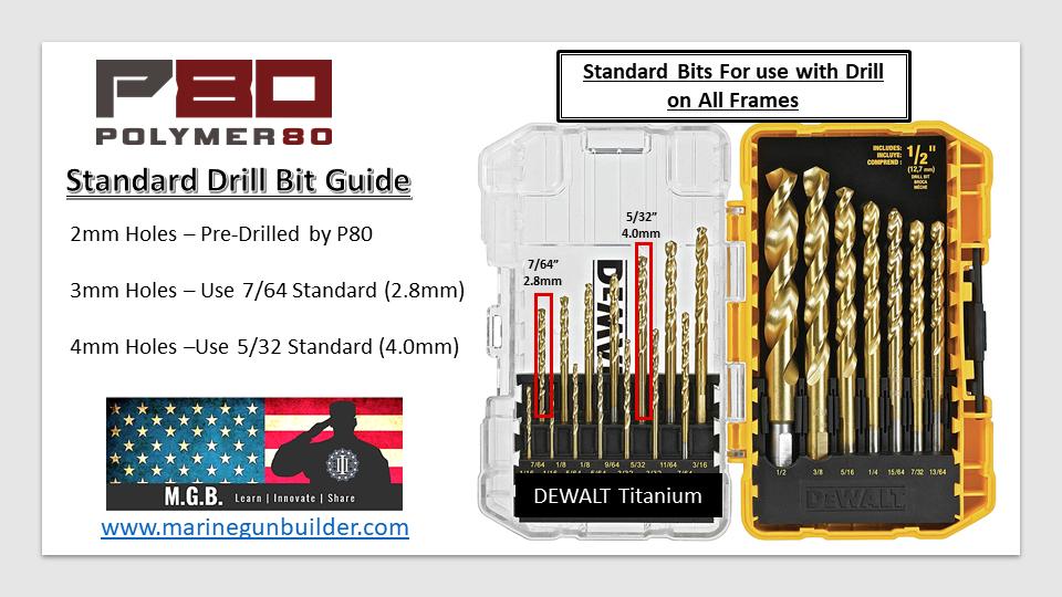 P80 Drill Bit Guide