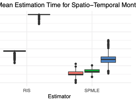 A Fast Estimator for Binary Choice Models with Spatial, Temporal, and Spatio-Temporal Interdependenc