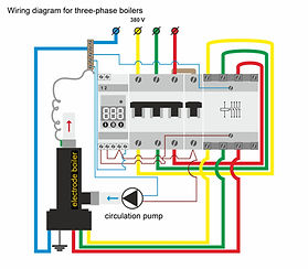 Boiler control circuits Galan