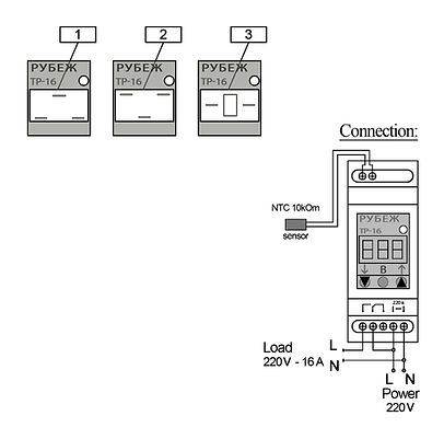 control electric boiler with an electronic temperature controller