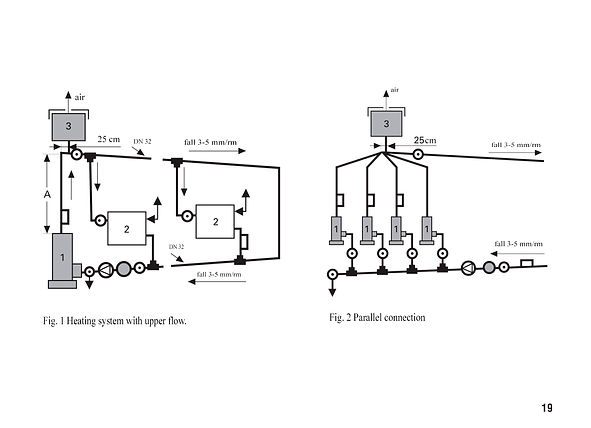 hydraulic connection scheme of boilers