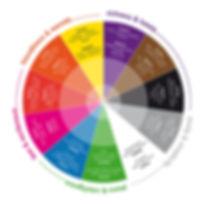 colourassociations.jpg