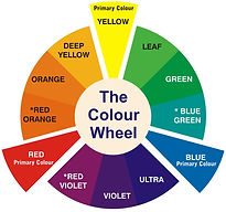colour-wheel-basic-for-colour-healing_or