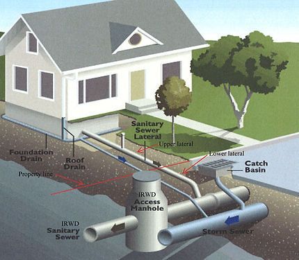 Sewer cross section.jpg