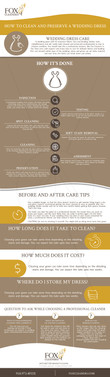 Infographic--How-to-clean-and-Preserve-a