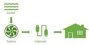 Hidraulico_web.jpg