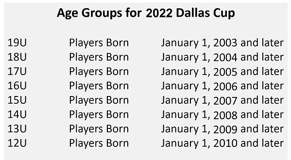 2022 dc age groups.png