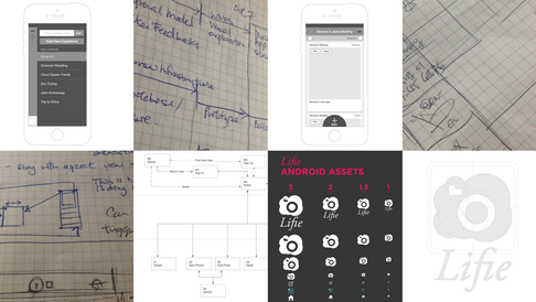 Lifie Ideation and Wireframes
