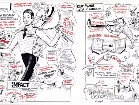 Illustrations of the talks from Connect 2016 On Your Marks event
