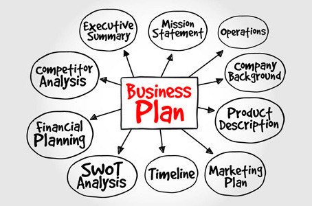 5 Reasons To Never Overlook Your Business Plan