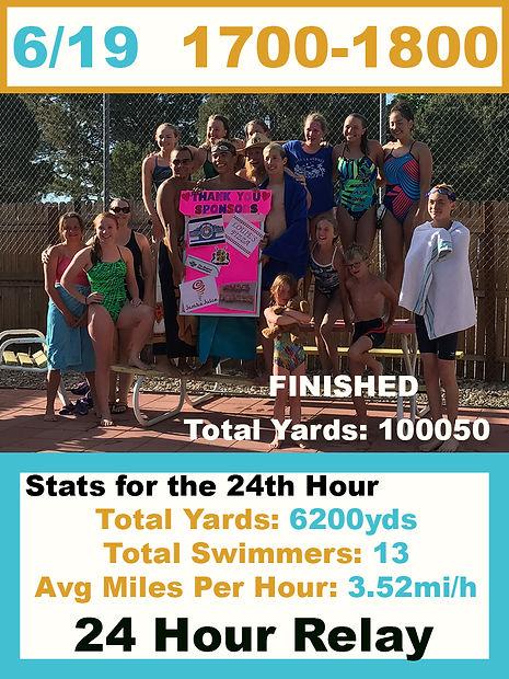 Full Armour Swim Team 24 Hour Relay