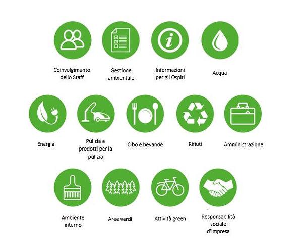 criteri  Green Key in italiano.JPG