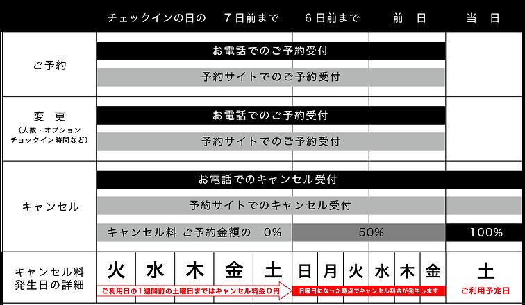キャンセル料金の詳細.png