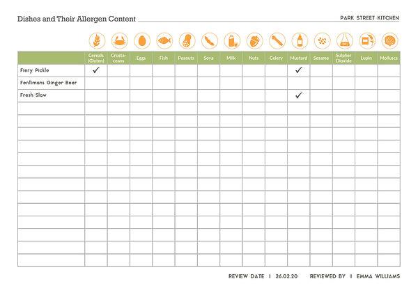 Allergens Matrix2.jpg