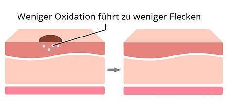 weniger oxidation wengier flecken.jpg
