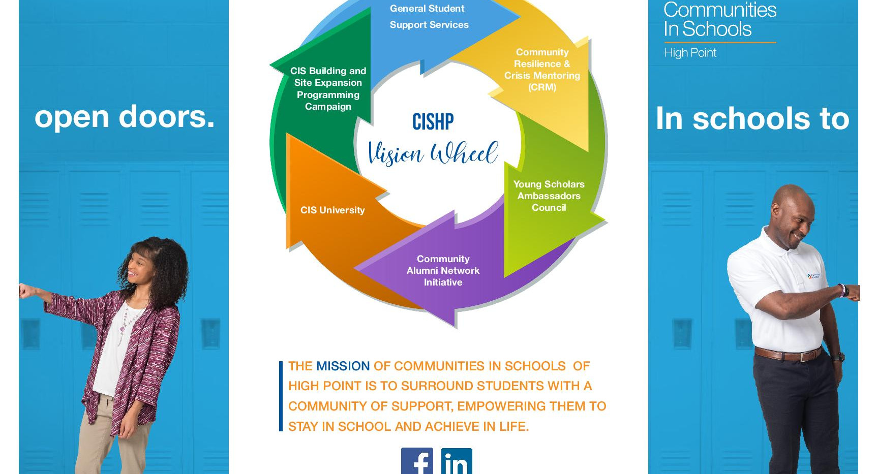CISHP Brochure_Updated Vision Wheel 9-20