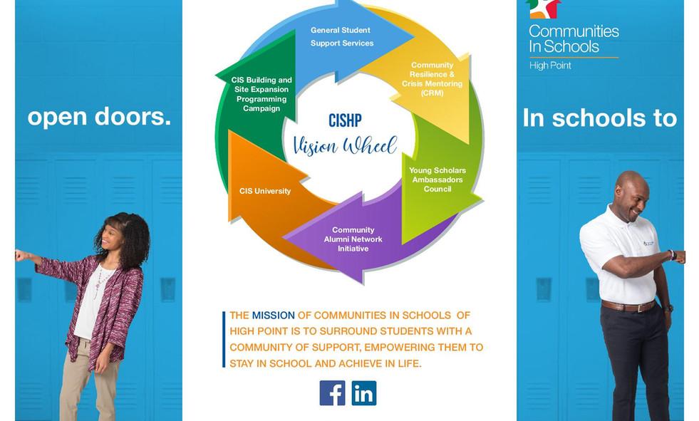 CISHP Brochure_Updated Vision Wheel 9-20