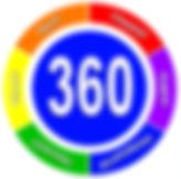 LEAD 360 LOGO.JPG