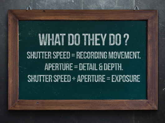 What-is-Shutter-Speed-Aperture.jpg