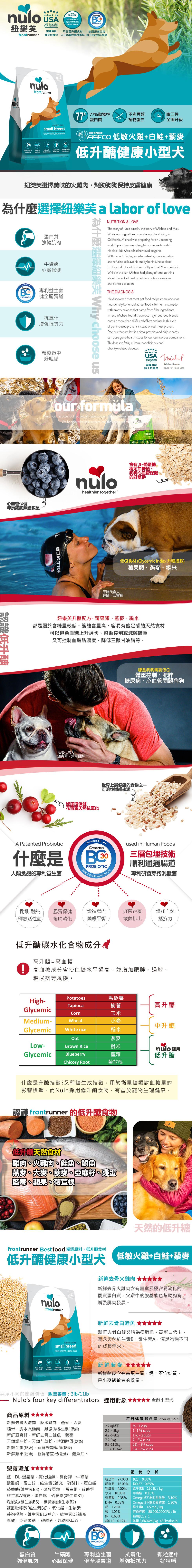 紐樂芙低升醣-健康犬+火雞白鮭2021.jpg