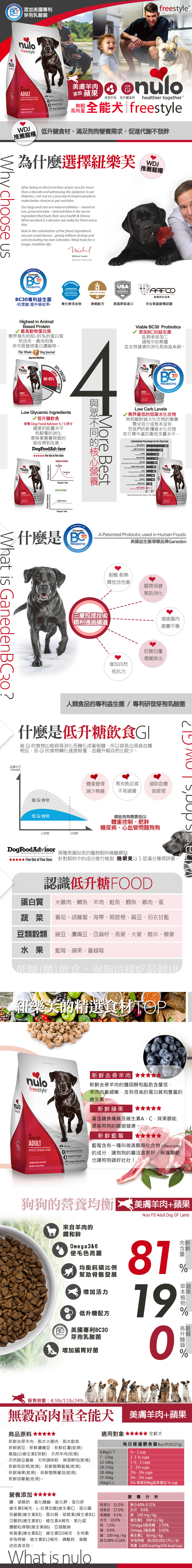 NULOFREE狗系列980-全能犬羊肉蘋果2021.jpg