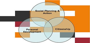 PDev-citizenship-Social Action with back