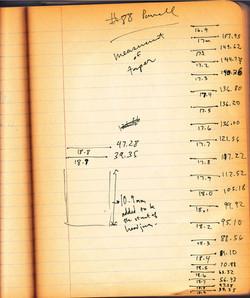 Headjoint taper measurements