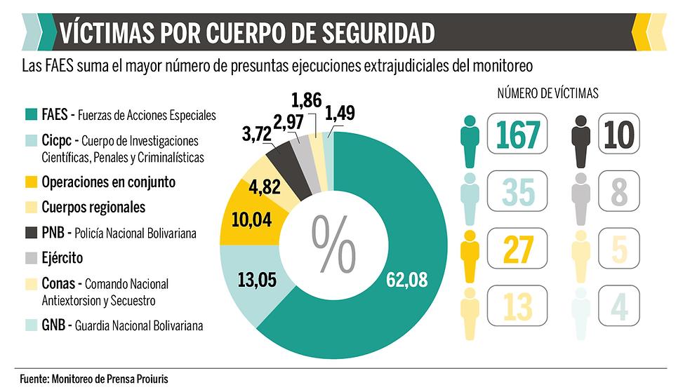 Reporte_de_ejecuciones_extrajudiciales_s