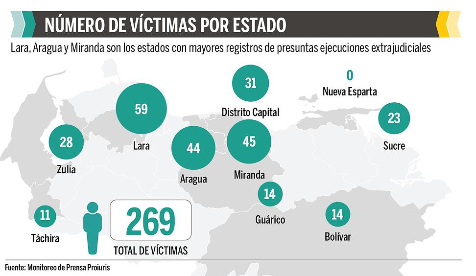 Reporte de ejecuciones extrajudiciales.p