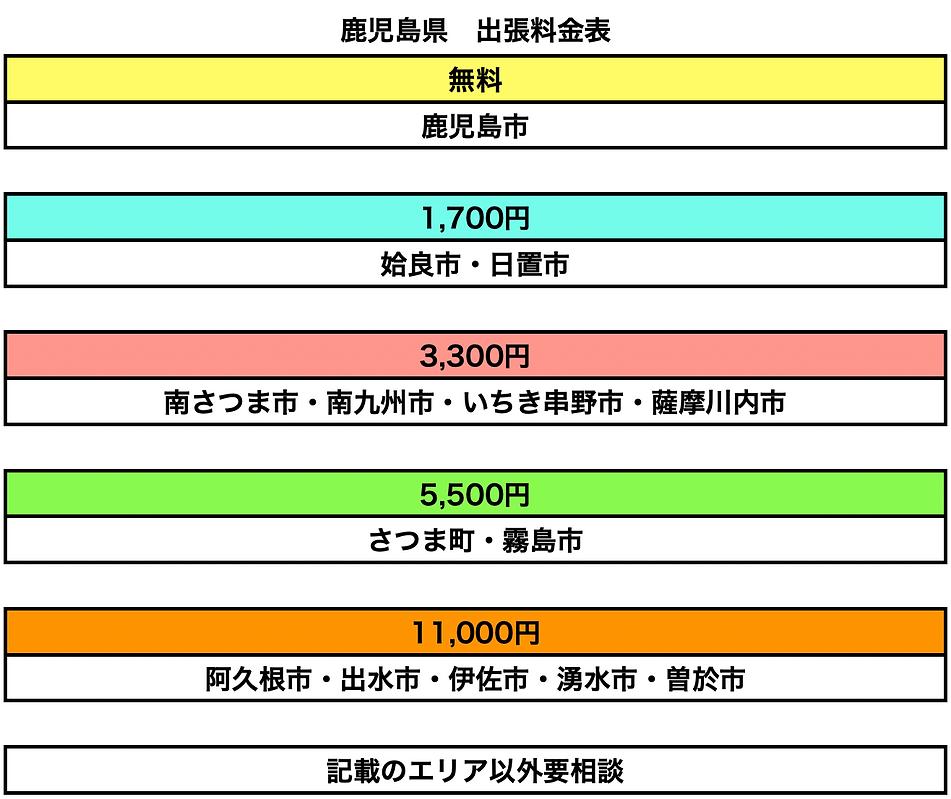 スクリーンショット 2021-07-21 18.11.52.png