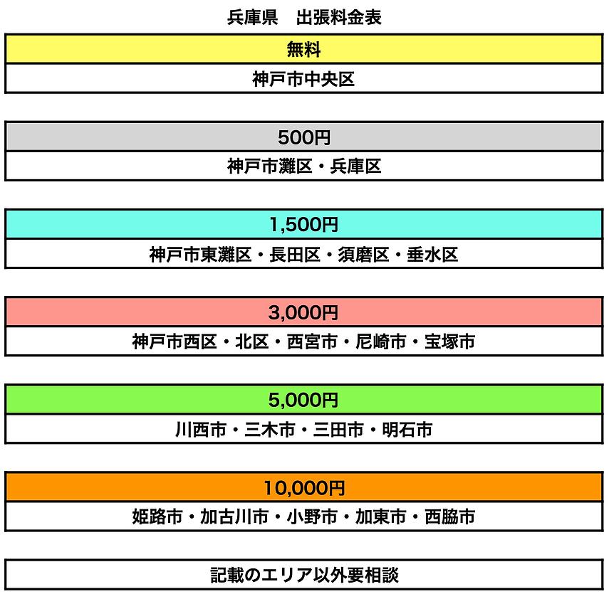 スクリーンショット 2020-08-26 14.46.40.png