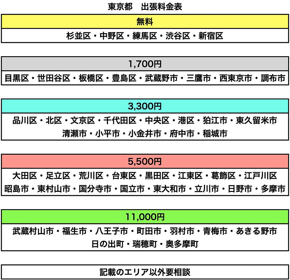 スクリーンショット 2021-07-27 16.40.17.png
