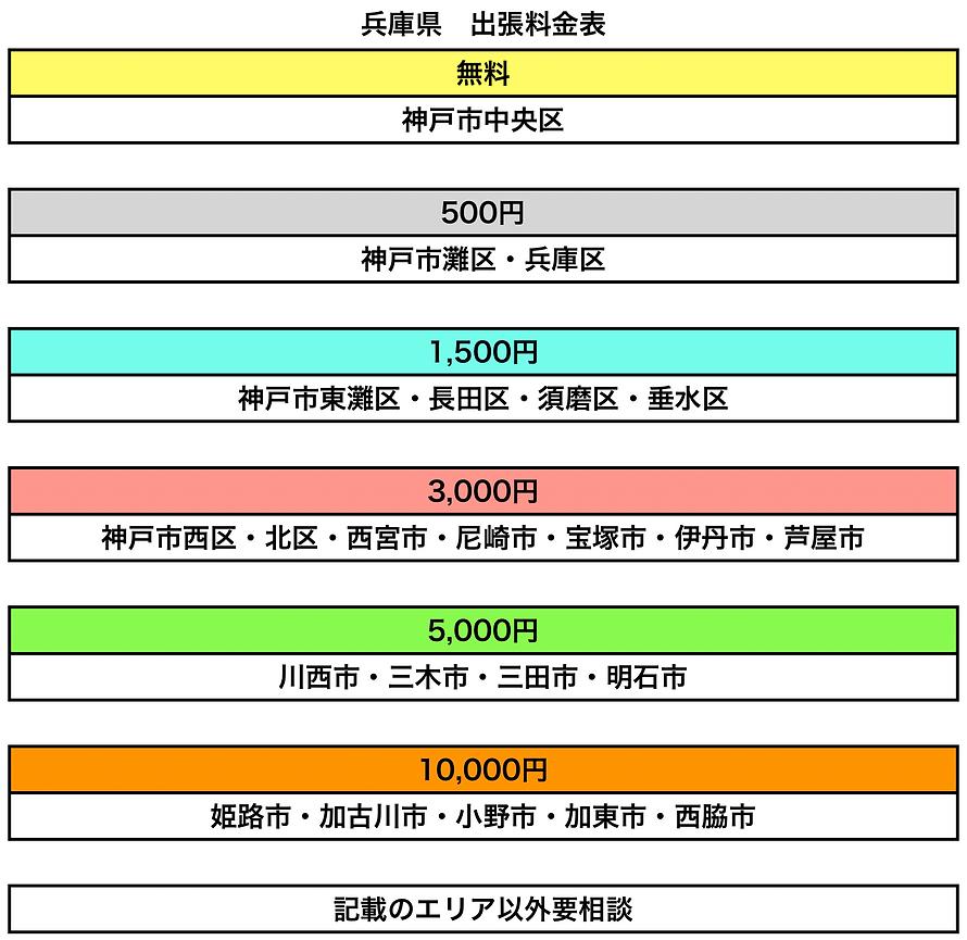 スクリーンショット 2020-11-14 19.35.00.png