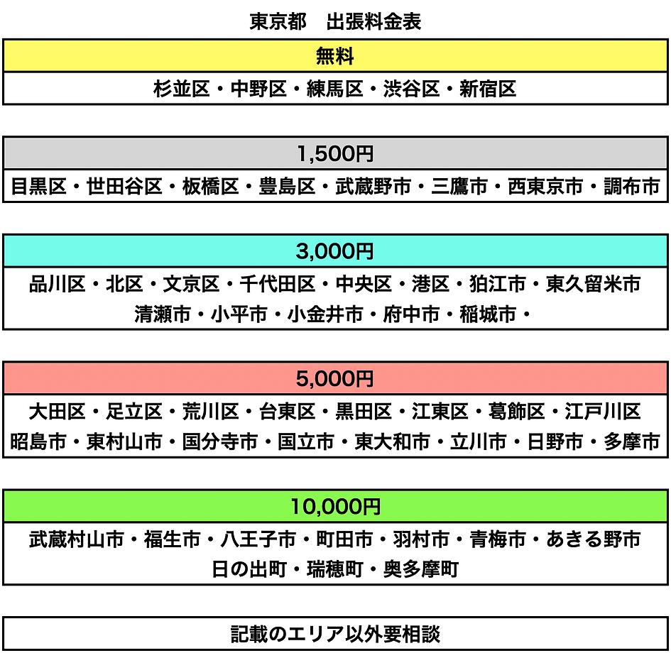 スクリーンショット 2021-02-25 16.56.10.png