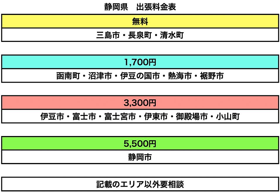 スクリーンショット 2021-08-31 14.49.46.png