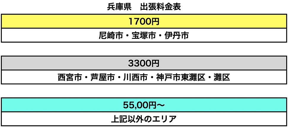 スクリーンショット 2021-07-27 19.22.01.png