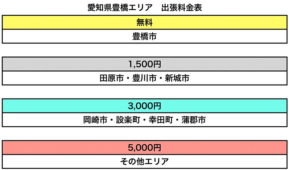 スクリーンショット 2020-10-05 14.29.02.png